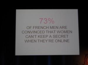 73% French men